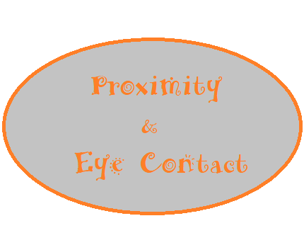 Proximity and Eye Contact